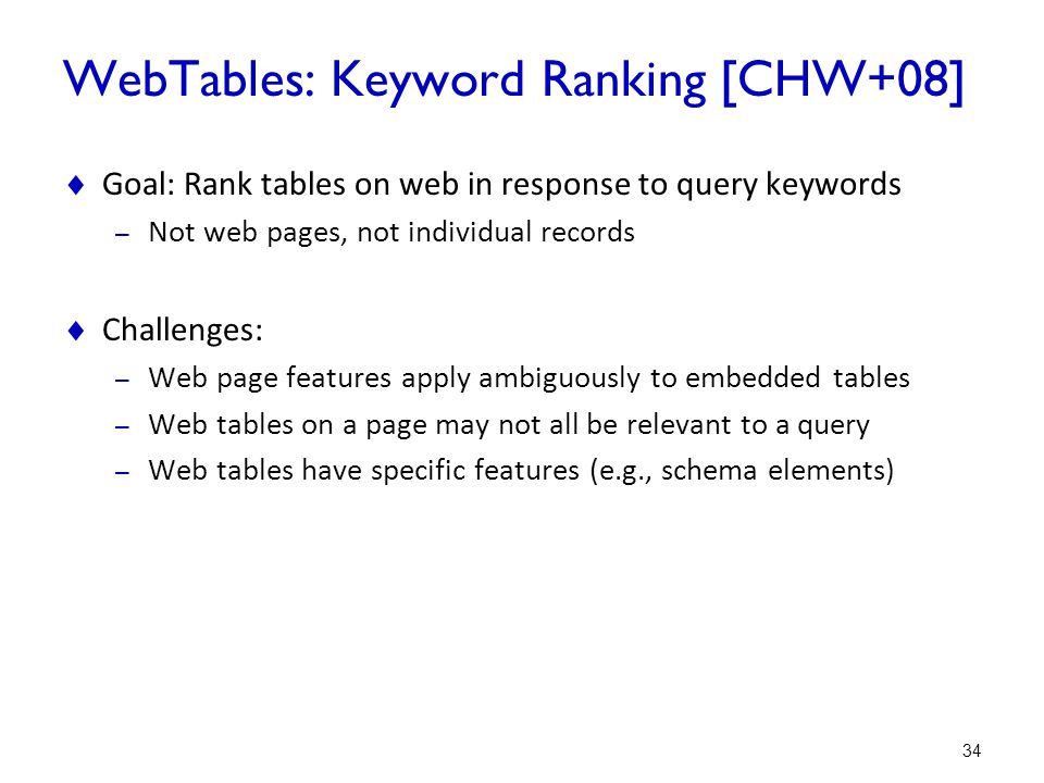 WebTables: Keyword Ranking [CHW+08]